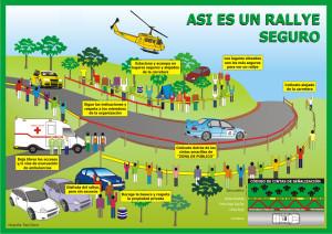 Infografia Seguro Rallyes